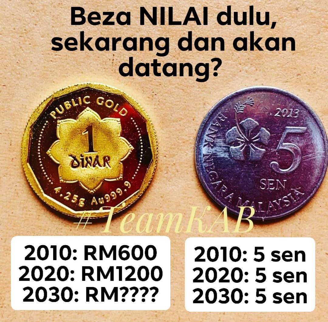 beza harga 1 dinar 2010 dan 2020